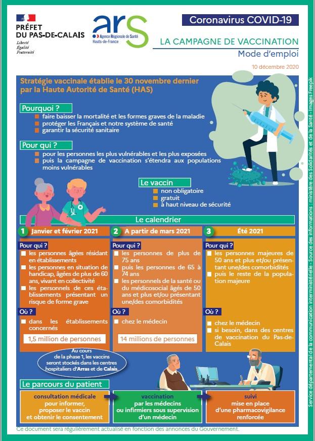 campagne-vaccination-covid-19